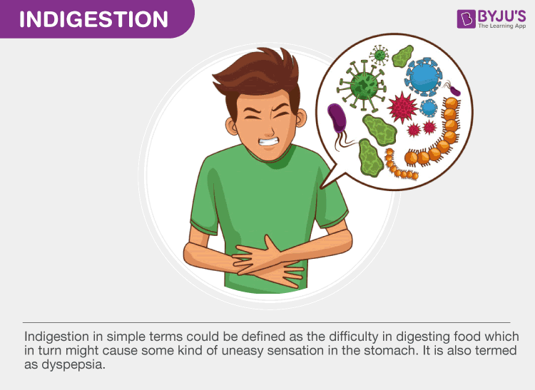 Indigestion - Causes, Symptoms and Remedies for Indigestion
