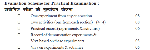 Overview of Rajasthan Board Class 11 Physics Practical Syllabus
