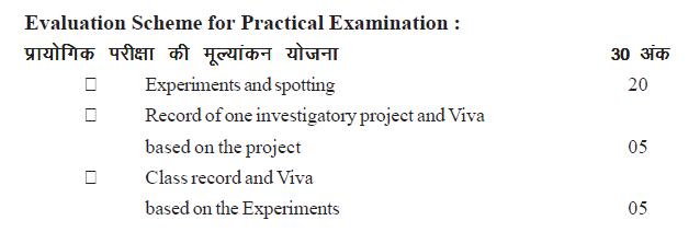 Rajasthan Board Class 11 Biology Practical Syllabus