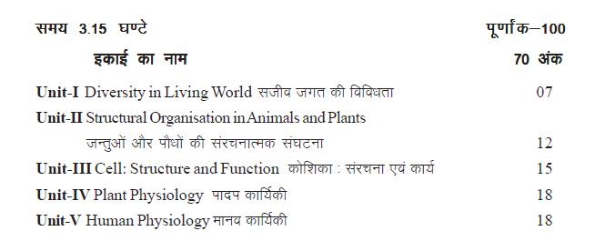 Rajasthan Board Class 11 Biology Syllabus