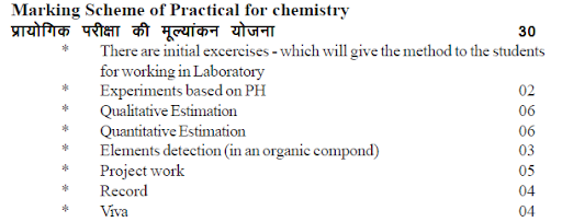 Rajasthan Board Class 11 Chemistry practical Syllabus