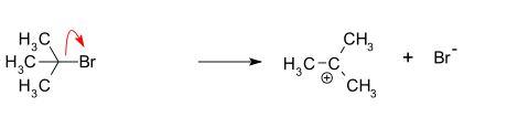 SN1 Reaction Mechanism Step 1