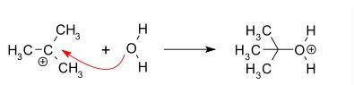 SN1 Reaction Mechanism Step 2