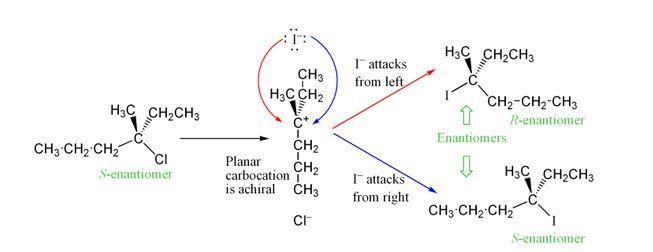 SN1 Reaction Stereochemistry