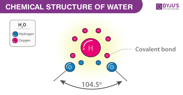 Chemical Formula For Water