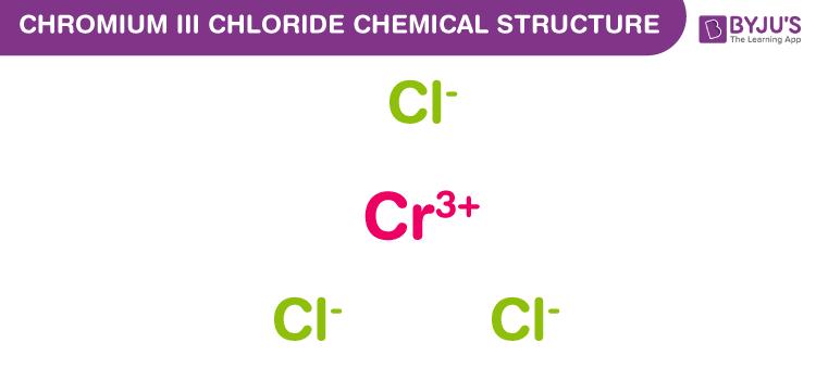 Chromium III Chloride Formula