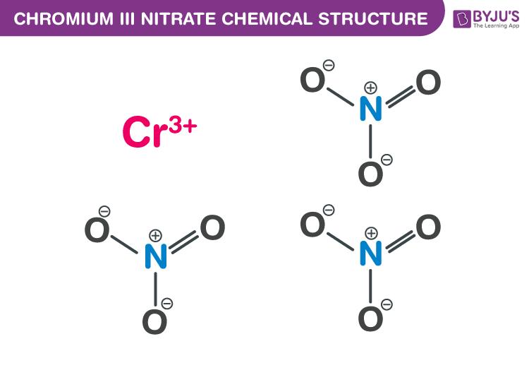 Chromium III Nitrate Formula