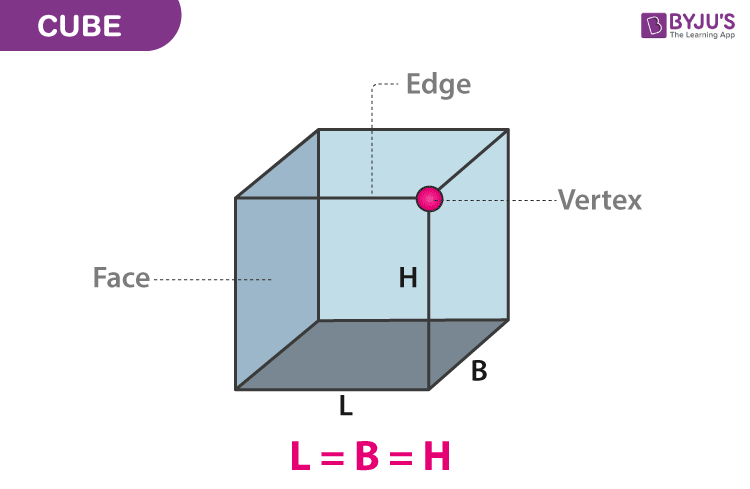 Cube Definition Properties Volume And Surface Area Examples