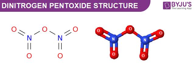 Dinitrogen Pentoxide Structure