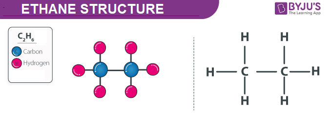 Ethane Structure