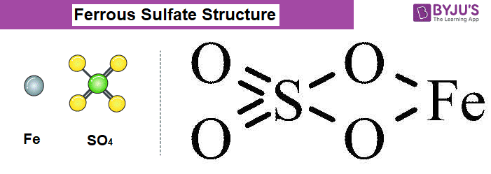 Ferrous Sulfate Structure