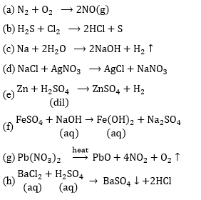 ICSE Class 8 Chemistry Selina Solutions Chapter 6- 13