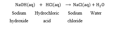 ICSE Class 8 Chemistry Selina Solutions Chapter 6- 17