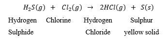 ICSE Class 8 Chemistry Selina Solutions Chapter 6-3