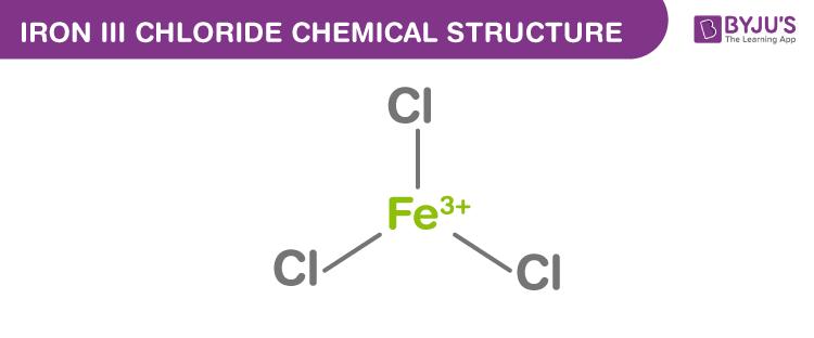 Iron III Chloride Formula