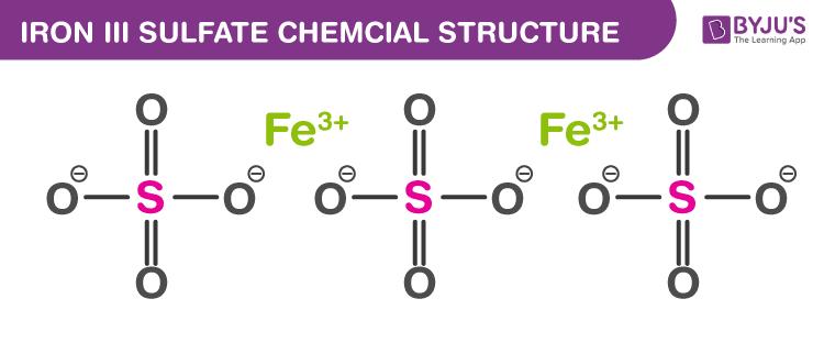 Iron (III) Sulfate Formula