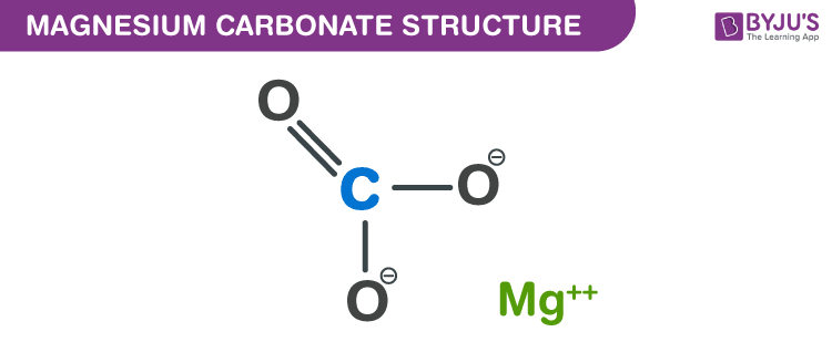 Magnesium Carbonate Structure