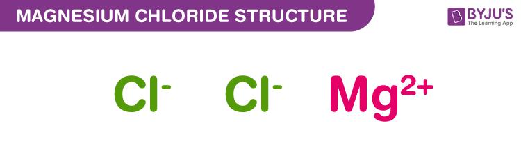 Magnesium Chloride structure