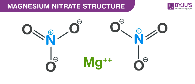 Magnesium nitrate structure