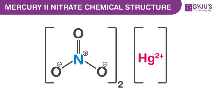 Mercury II Nitrate Formula