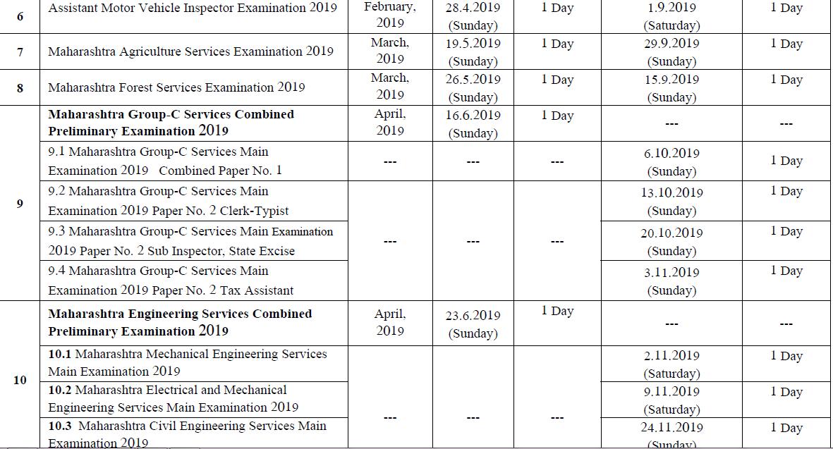 MPSC Exam Dates 2019