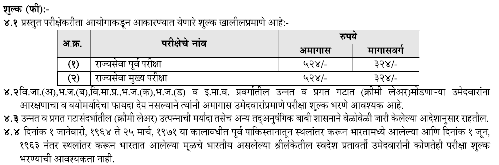 MPSC Application Fee for State Service Exam