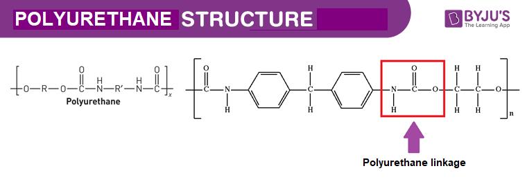 Polyurethane Foam Structure