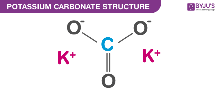 Potassium carbonate structure
