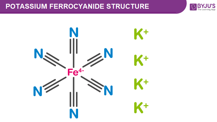 Potassium Ferrocyanide Structure Properties Uses Of K4fe Cn 6