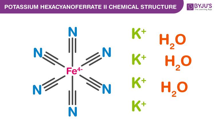 Potassium Hexacyanoferrate III Formula