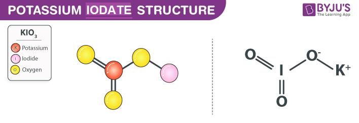 Potassium Iodate Structure