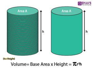 Properties of Cylinder