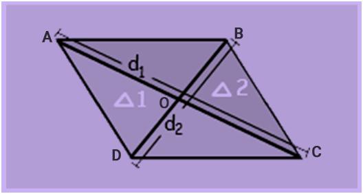 Rhombus Definition