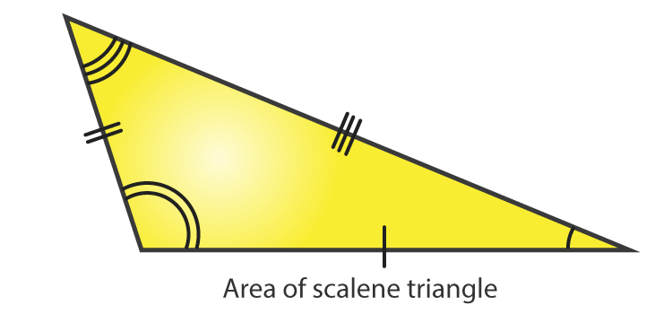 Mensuration Formula for Scalene Triangle