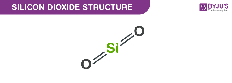Silicon Dioxide structure