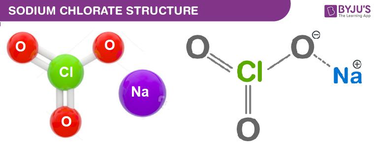 Sodium Chlorate Structure