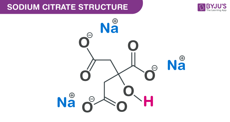 Sodium Citrate structure