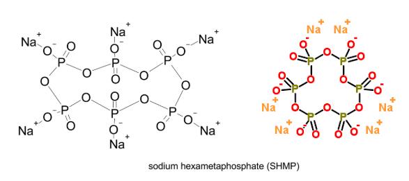 Sodium Hexametaphosphate Structure