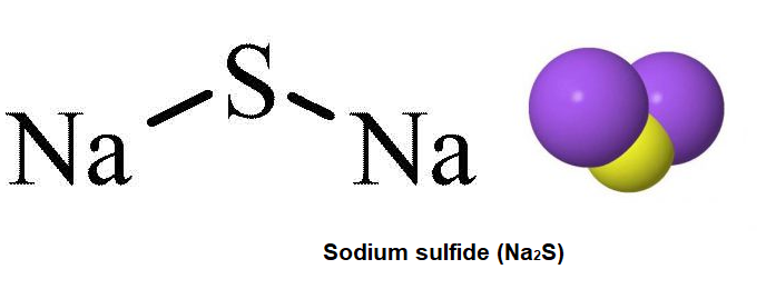 Na2S - Sodium sulfide Structure, Molecular Mass, Properties and Uses