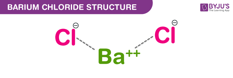 Structure of Barium Chloride