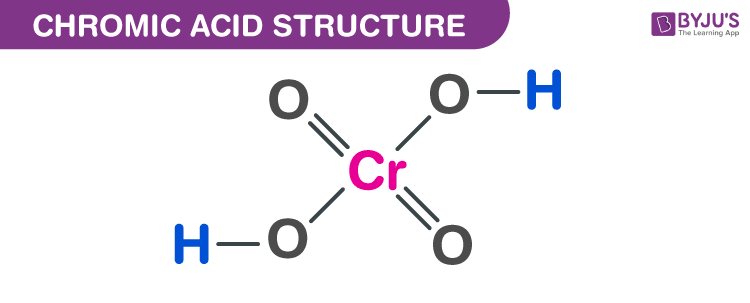 Structure of Chromic acid