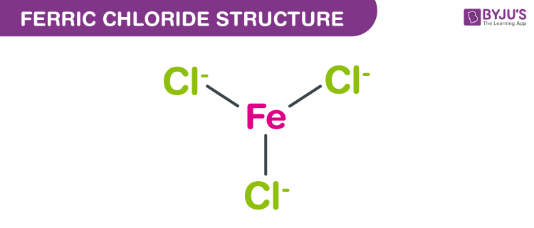 Structure of Ferric Chloride