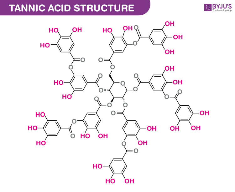 Structure of Tannic acid