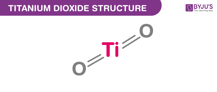 Structure of Titanium dioxide