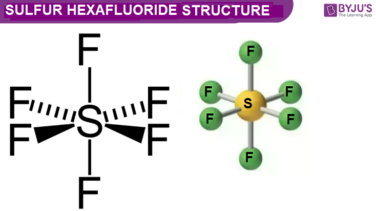 Sulfur Hexafluoride Structure