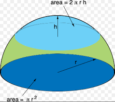 Surface Area of Hemisphere