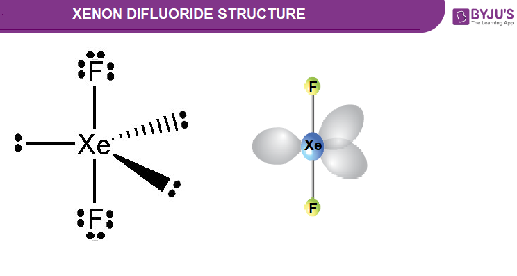 Xenon Difluoride Structure Properties And Uses Of Xef2