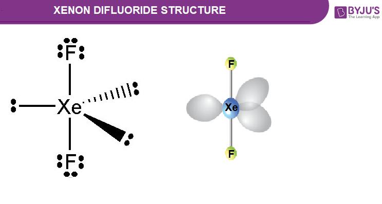 Xenon Difluoride Structure