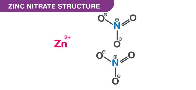 Zinc nitrate structure