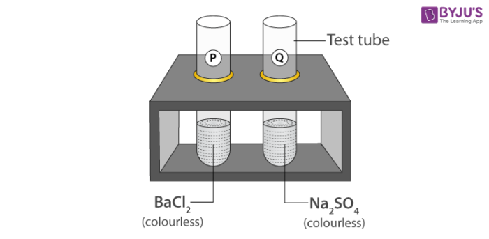 Reaction between sodium sulphate and barium chloride solution experiment